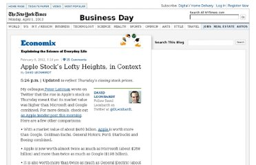 http://economix.blogs.nytimes.com/2012/02/09/apple-stocks-lofty-heights-in-context/