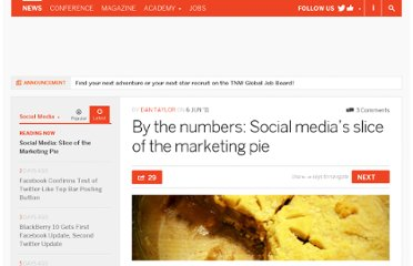 http://thenextweb.com/socialmedia/2011/06/06/by-the-numbers-social-medias-slice-of-the-marketing-pie/