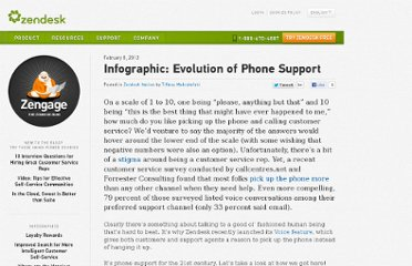 http://www.zendesk.com/blog/evolution-of-phone-support