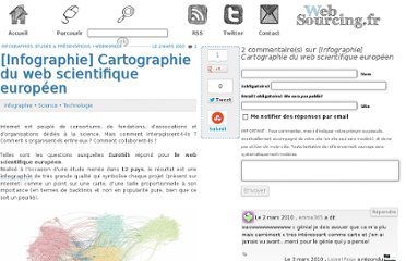 http://blog.websourcing.fr/infographie-cartographie-web-scientifique-europeen/