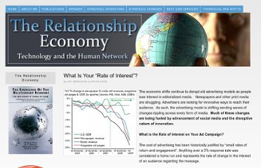 http://www.relationship-economy.com/2009/06/what-is-your-rate-of-interest/