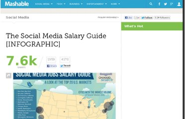 http://mashable.com/2012/02/12/social-media-salary-infographic/