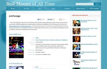 http://getgoodmovie.com/category/movie-genres/art/foreign