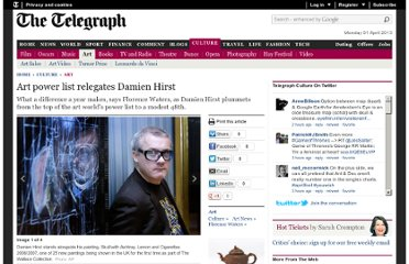 http://www.telegraph.co.uk/culture/art/6346456/Art-power-list-relegates-Damien-Hirst.html