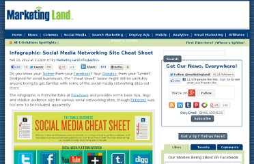 http://marketingland.com/infographic-social-media-networking-site-cheat-sheet-5927