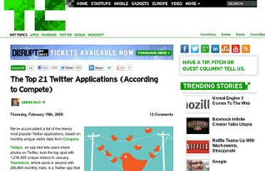 http://techcrunch.com/2009/02/19/the-top-20-twitter-applications/