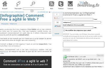 http://blog.websourcing.fr/infographie-comment-free-agite-web/