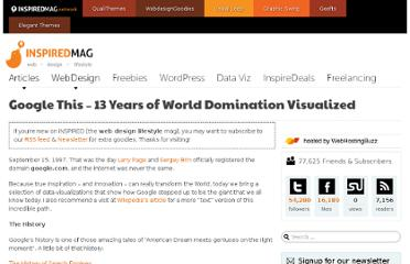 http://inspiredm.com/google-this-13-years-of-world-domination-visualized/