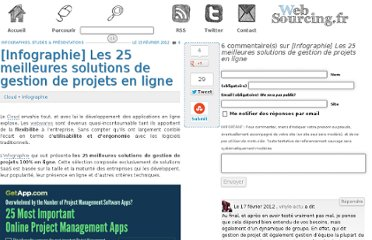 http://blog.websourcing.fr/infographie-solutions-gestion-projets-online/