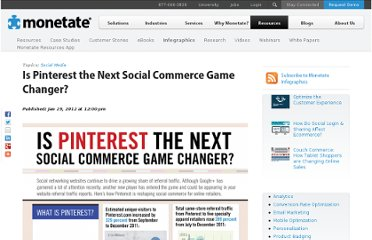 http://monetate.com/infographic/is-pinterest-the-next-social-commerce-game-changer/#.TzZ_a8iHeak.twitter