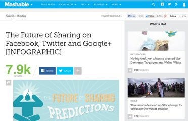 http://mashable.com/2012/02/15/future-of-sharing-facebook-twitter-google/