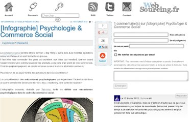 http://blog.websourcing.fr/infographie-psychologie-commerce-social/