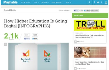 http://mashable.com/2012/02/16/higher-education-digital-infographic/