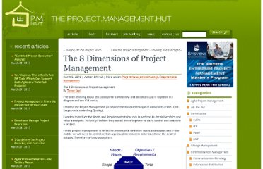 http://www.pmhut.com/the-8-dimensions-of-project-management