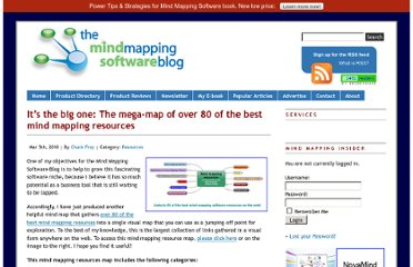 http://mindmappingsoftwareblog.com/map-of-mind-mapping-resources/
