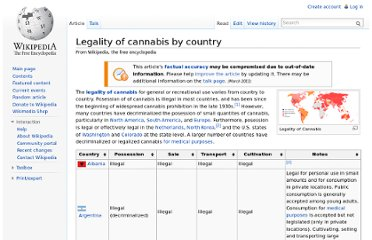 http://en.wikipedia.org/wiki/Legality_of_cannabis_by_country