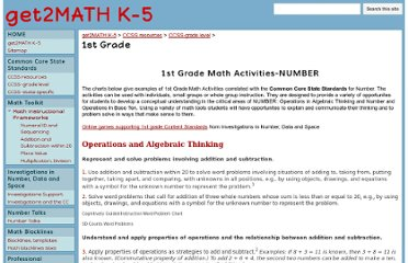 https://sites.google.com/site/get2mathk5/home/cc-resources/ccss-number-k-5/1st-grade