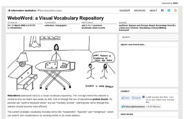 http://infosthetics.com/archives/2009/03/weboword_a_visual_vocabulary.html