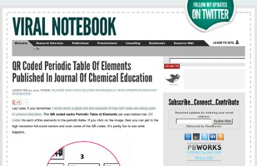 http://viral-notebook.com/blog/2012/02/20/qr-coded-periodic-table-of-elements-published-in-journal-of-chemical-education/
