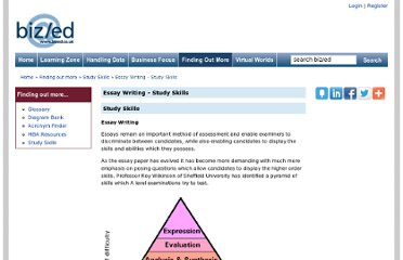 http://www.bized.co.uk/reference/studyskills/essay.htm