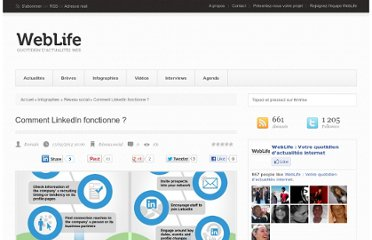 http://www.weblife.fr/infographies/comment-linkedin-fonctionne