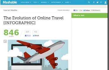 http://mashable.com/2012/02/21/online-travel-infographic/
