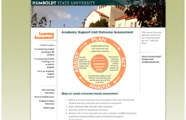 http://humboldt.edu/assessment/acad_support_programs/acad_suppport_programs.html