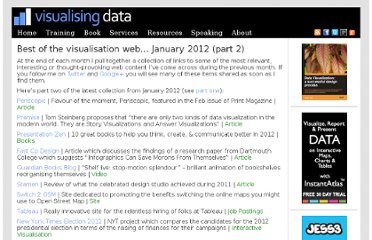 http://www.visualisingdata.com/index.php/2012/02/best-of-the-visualisation-web-january-2012-part-2/