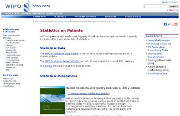 http://www.wipo.int/ipstats/en/statistics/patents