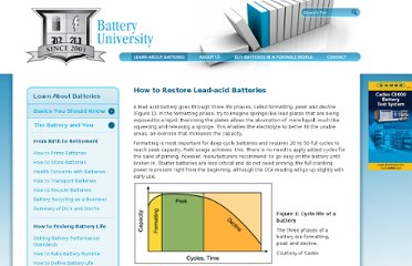 http://batteryuniversity.com/learn/article/how_to_restore_and_prolong_lead_acid_batteries