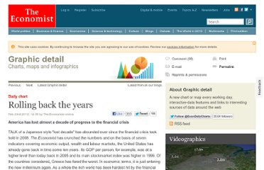 http://www.economist.com/blogs/graphicdetail/2012/02/daily-chart-15