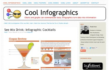 http://www.coolinfographics.com/blog/2012/2/24/see-mix-drink-infographic-cocktails.html