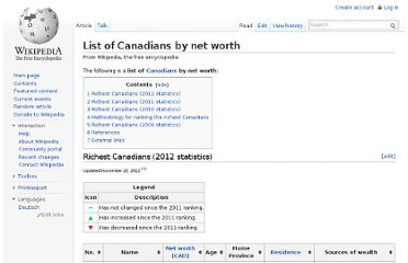http://en.wikipedia.org/wiki/List_of_Canadians_by_net_worth#Richest_Canadians_.282011_statistics.29