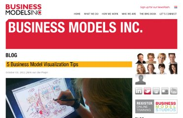 http://www.businessmodelsinc.com/2011/10/03/5-business-model-visualization-tips