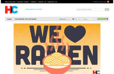 http://www.hackcollege.com/blog/2012/02/27/infographic-we-love-ramen.html