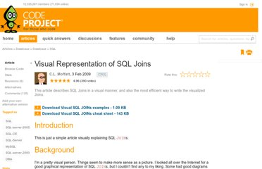 http://www.codeproject.com/Articles/33052/Visual-Representation-of-SQL-Joins