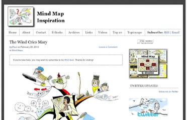 http://www.mindmapinspiration.com/the-wind-cries-mary/
