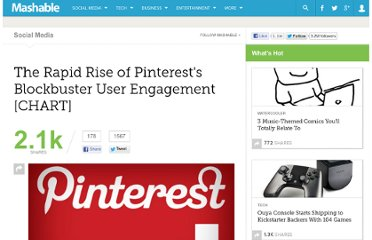 http://mashable.com/2012/02/28/pinterest-user-engagement/