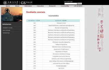 http://www.gs.sjtu.edu.cn/en/admission.html#Scholarships