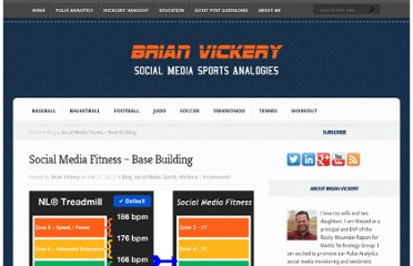 http://brianvickery.com/2012/02/27/social-media-fitness-base-building/