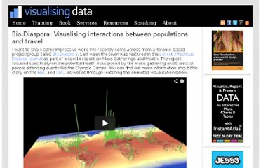 http://www.visualisingdata.com/index.php/2012/02/bio-diaspora-visualising-interactions-between-populations-and-travel/