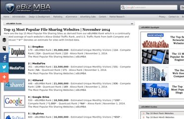 http://www.ebizmba.com/articles/file-sharing-websites