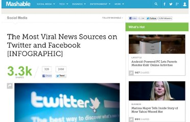 http://mashable.com/2012/03/01/the-most-viral-news-sources-on-twitter-and-facebook-infographic/