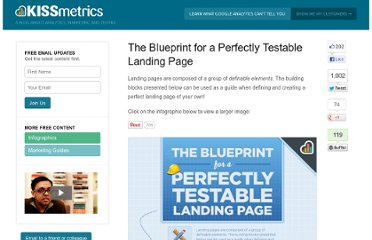 http://blog.kissmetrics.com/landing-page-blueprint/