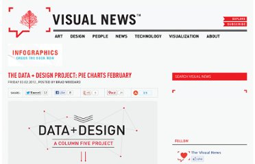 http://www.visualnews.com/2012/03/02/the-data-design-project-pie-charts-february/