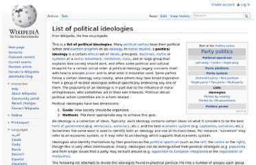 http://en.wikipedia.org/wiki/List_of_political_ideologies