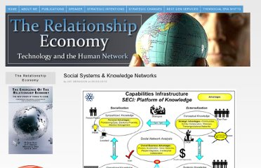 http://www.relationship-economy.com/2010/05/is-social-a-knowledge-system/