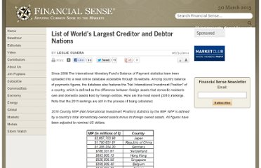 http://www.financialsense.com/contributors/leslie-cuadra/2011/08/31/list-of-worlds-largest-creditor-and-debtor-nations