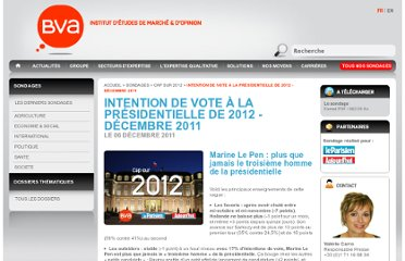 http://www.bva.fr/fr/sondages/intention_de_vote_a_la_presidentielle_de_2012_-_decembre_2011.html