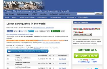 http://earthquake-report.com/2012/01/01/latest-earthquakes-in-the-world-usgs/